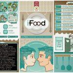 IFOOD il nuovo portale di cucina
